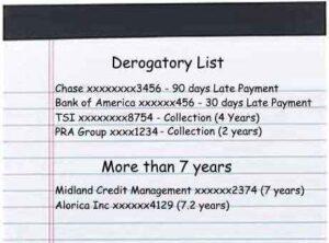 derogatory List Sample